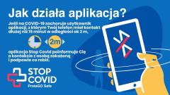 KO: Aplikacja Stop COVID nie funkcjonuje, to 5 mln zł wyrzucone w błoto