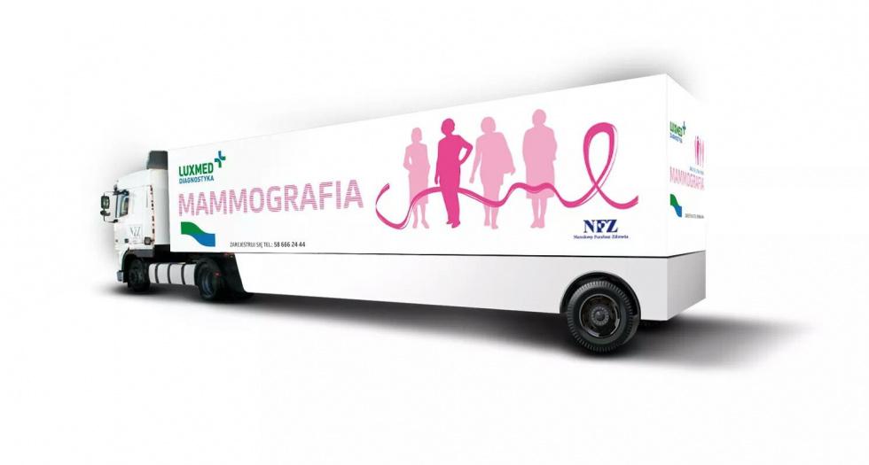 Bezpłatne badania mammograficzne w Bydgoszczy na początku marca