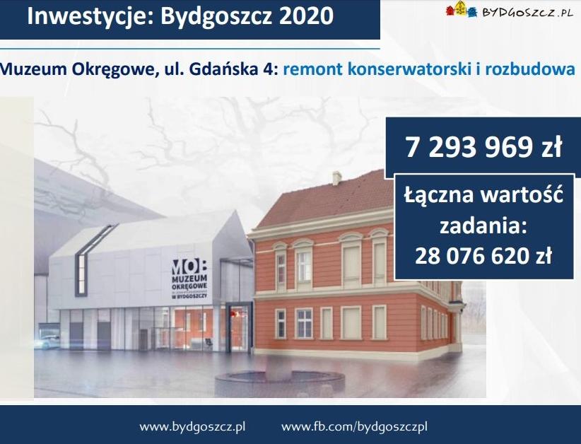 Blisko 637 mln zł na inwestycje w Bydgoszczy