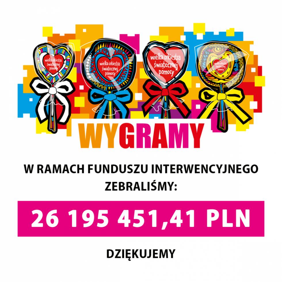 WOŚP przeznaczyła blisko 50 milionów złotych na walkę z koronawirusem